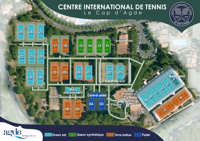centre international de tennis cap d'agde
